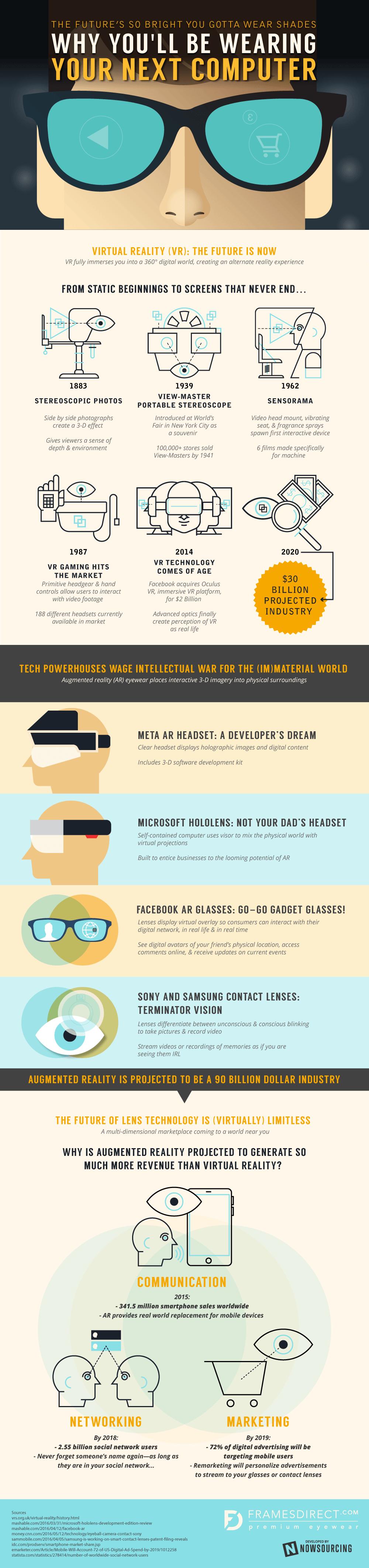 frames-direct-lp-virtual-reality-glasses1